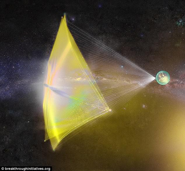The JPL team has yet to figure out how to power the boat - and many of their ideas are based on technologies that are not there yet, such as this laser sail developed by the breakthrough project and the same trip to Alpha Centairi wants to hope.