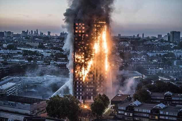 Only £2.8million has reached survivors so far - almost two months after the blaze ripped through the 24-storey tower block in west London, killing at least 80 residents