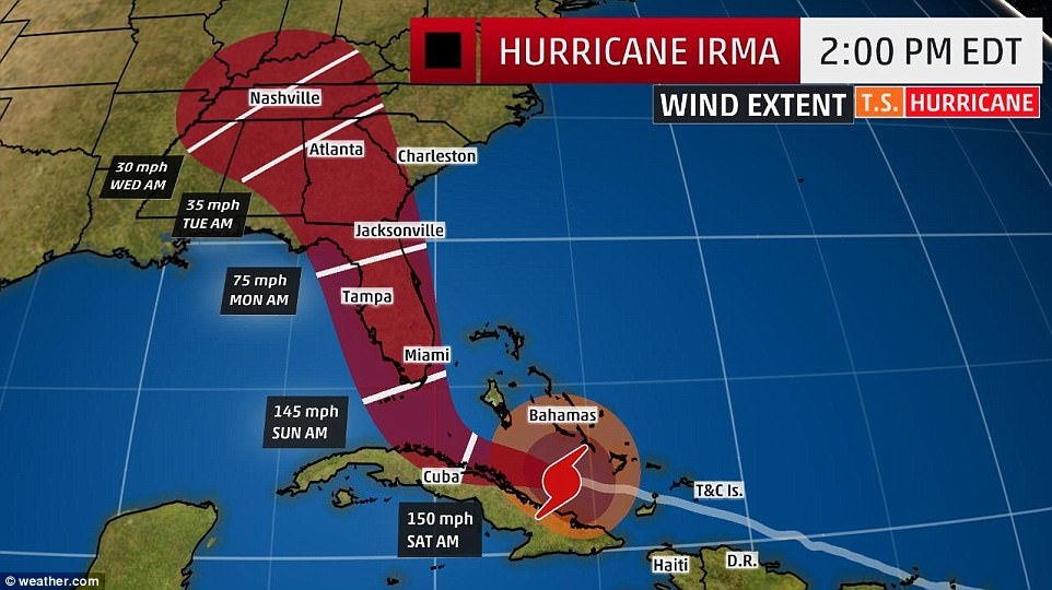 The latest forecasts show Hurricane Irma hitting Miami Sunday morning and then travelling directly up the state to Georgia