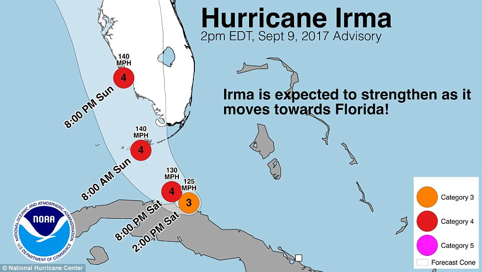 The latest map shows how Irma will move away from Cuba on Saturday and towards Florida on Sunday as a Category 4. It was expected to hit Miami but it is now likely to move up the southwest coast and make landfall on Monday near Tampa but as a weaker storm. All of south Florida will however feel the effects of the storm with heavy rain and wind forecast