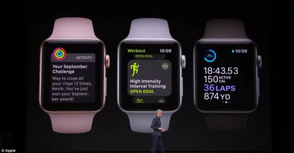 The watch can now measure resting heart rate, and recovery heart rate, and will also alert users if their heart rate becomes elevated