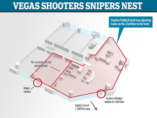 The guard and police approached Paddock's room down the corridor; a separate team came up the stairs next to the room, but held off raiding when they spotted cameras on the cart near the door. Lombardo said Paddock had stopped firing by then