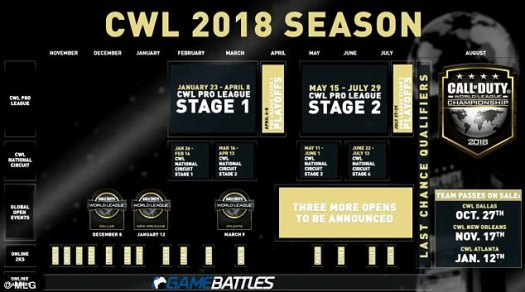 The season will consist of six Global Open events, the CWL National Circuit and the Pro League