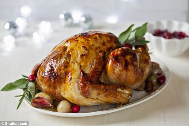 Much You Need Family Do Feed Turkey 24 Person How