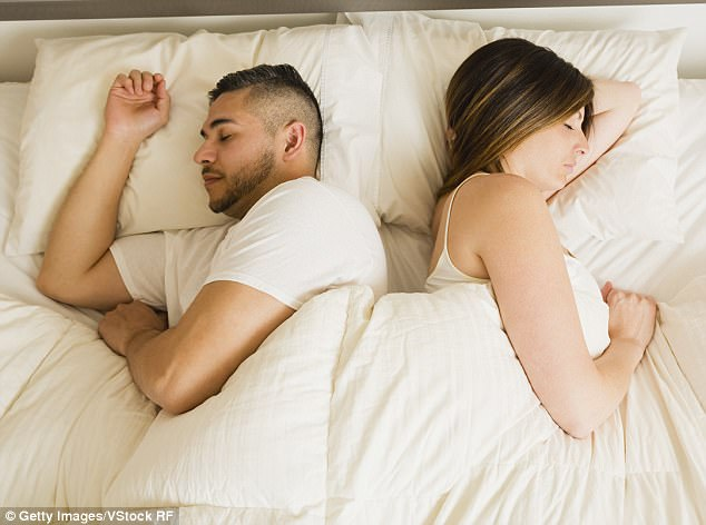 Getting it together: New research into couples' sleeping habits has found that couples prefer to sleep back-to-back