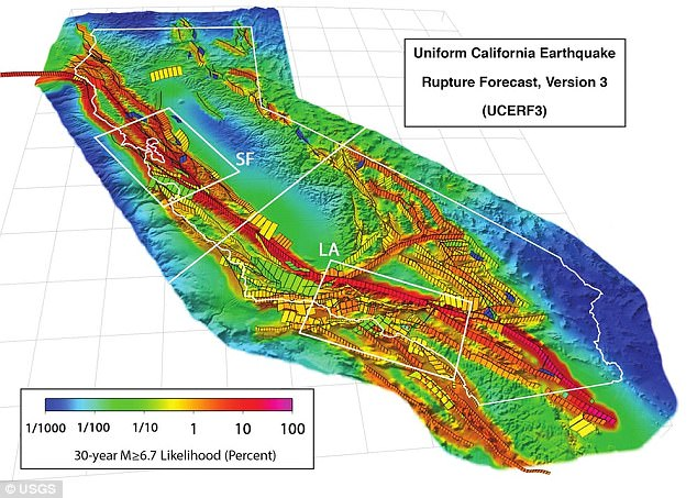 Most people don't know how dire the earthquake situation in California really is, according to a top geophysicist. The colour bar shows the estimated percent likelihood of a magnitude 6.7 or larger earthquake during the next 30 years, as of 2014. Note that nearly the entire San Andreas Fault system is red