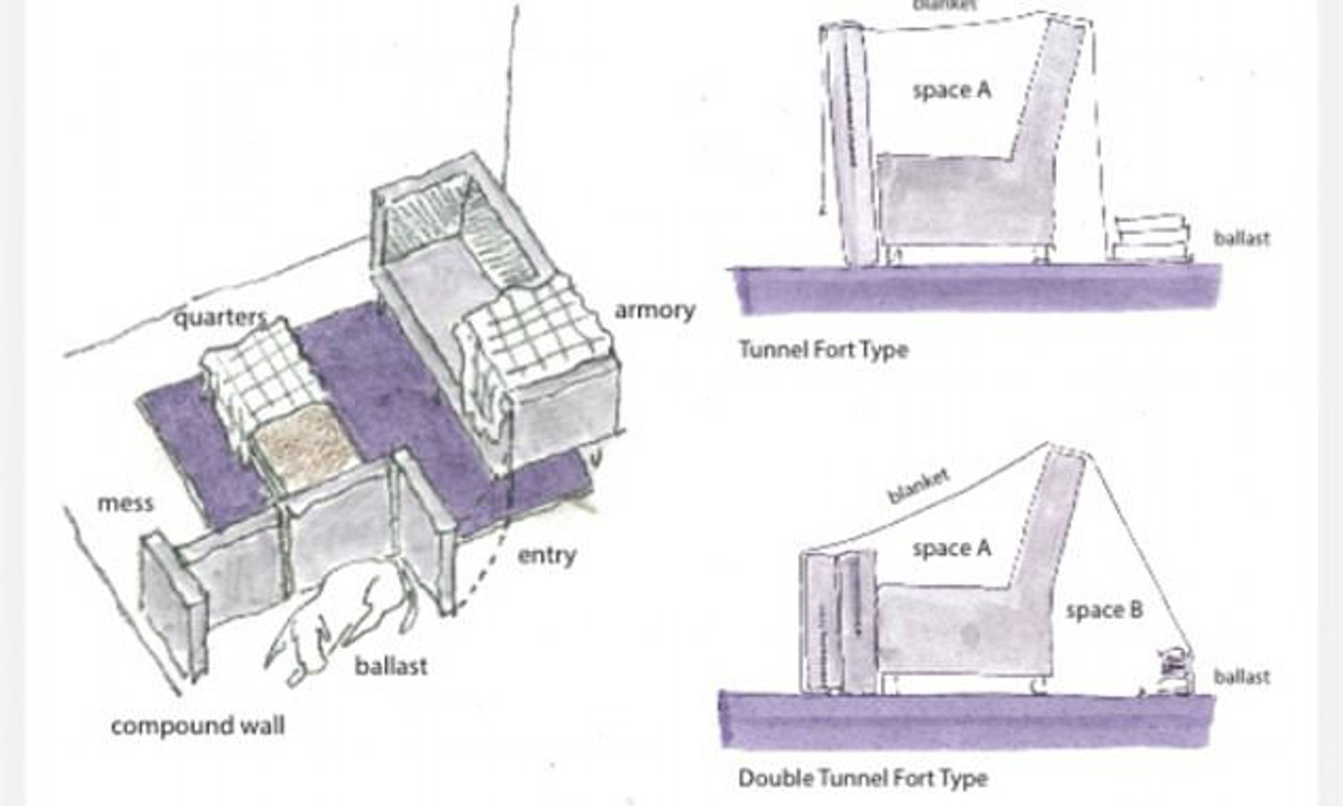 the science of pillow forts architect