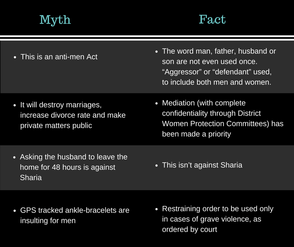 Myths and facts pertaining to the Act, as explained in a report by the CM's Special Monitoring Unit's law and order wing.
