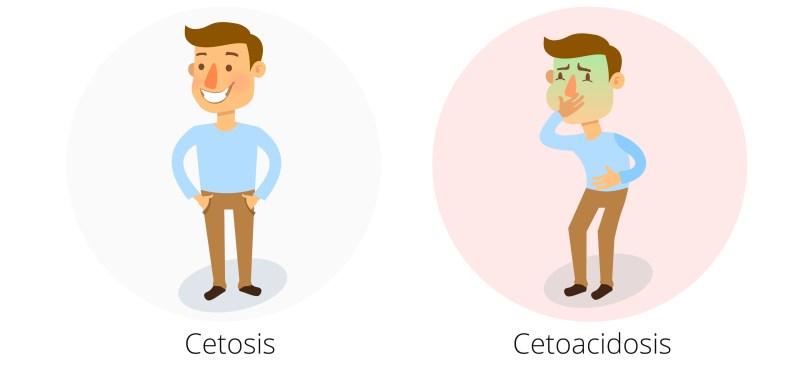 Ketosis vs. ketoacidosis