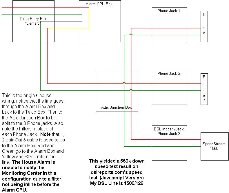 Astounding Cat5 Dsl Wiring Cat5 To Dsl Adapter Googlea4 Com Wiring 101 Picalhutpaaxxcnl