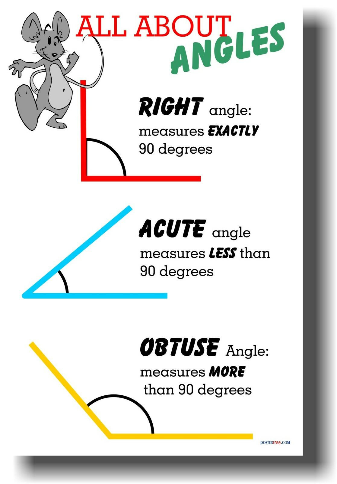 All About Angles