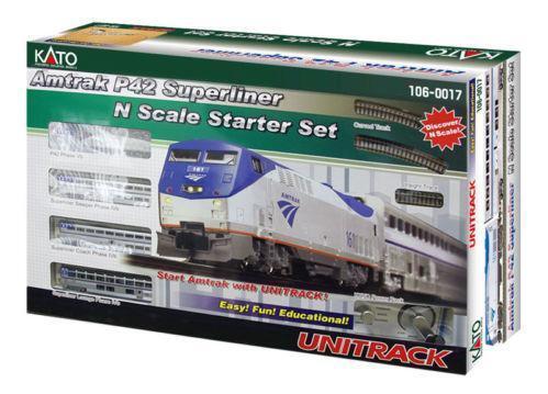 Image result for amtrak model train