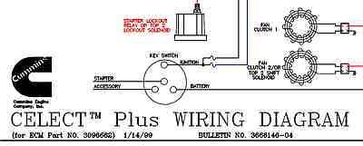 Wiring Diagram Cummins Celect Plus (for Ecm Part No