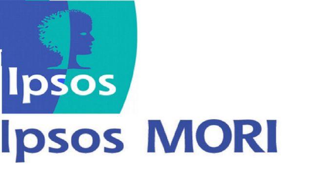 ipsos MORI के लिए चित्र परिणाम