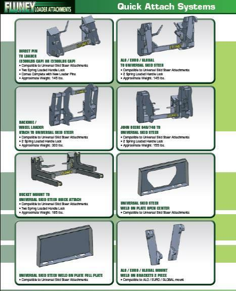 Heavy Duty Loader Attachments Amp Quick Attach Systems