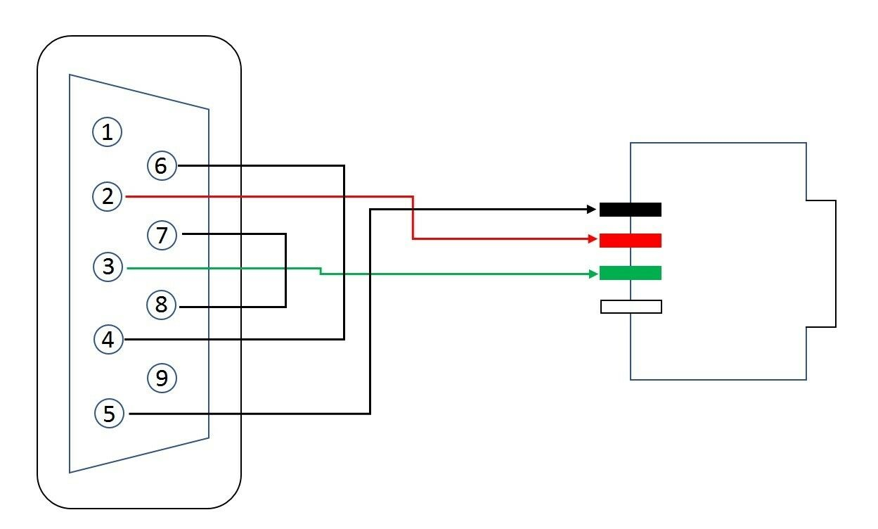rj11 connector pinout | unixpaint on cat5e wiring diagram, cat5 wiring  diagram,