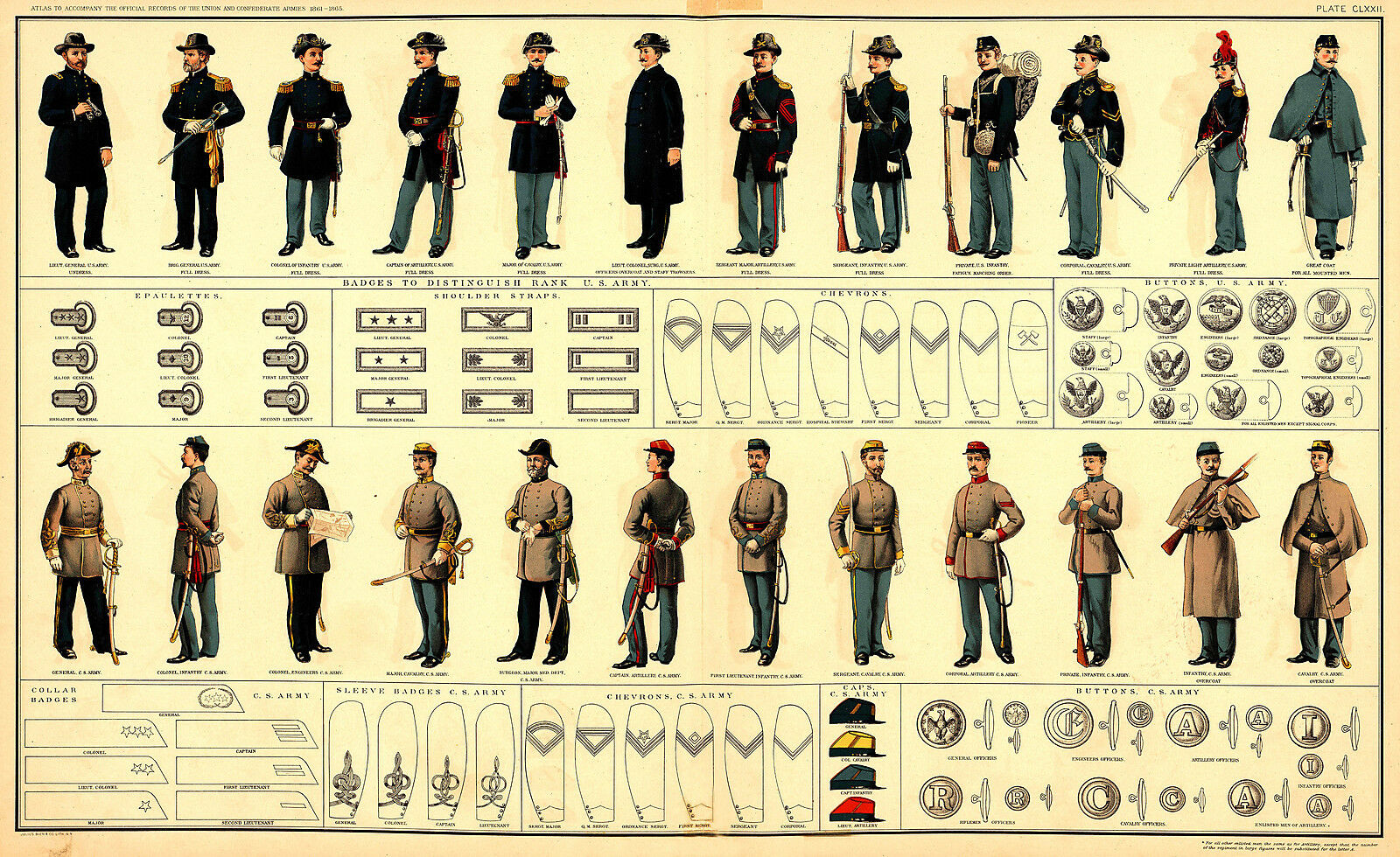 Uniforms Of Union And Confederate Sol Rs During American Civil War Large Print