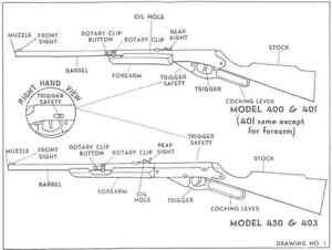 Daisy BB Gun Manual 400450 series PDF Delivery 400, 401
