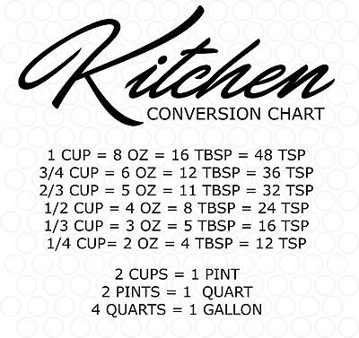 Download Kitchen Conversion Chart-Cricut, Silhouette, Laser SVG ...