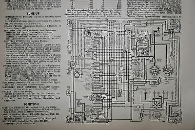 Willys Ignition Wiring