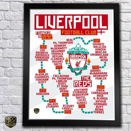 liverpool fc history timeline poster henderson gerrard coutinho suarez fan apparel souvenirs studios360 sports mem cards fan shop
