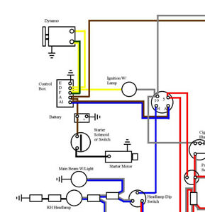 Classic Mini 850 Colour A3 Wiring Diagram  Laminated