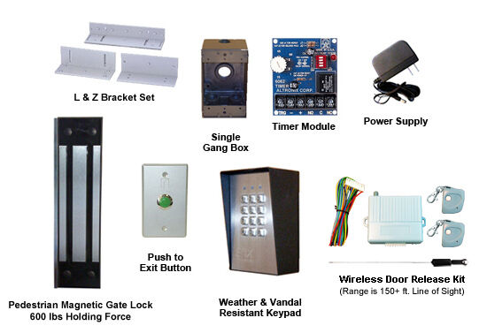 Home Alarm Systems Wireless