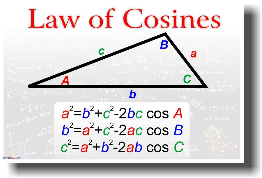 Actue Law Cosines Triangles
