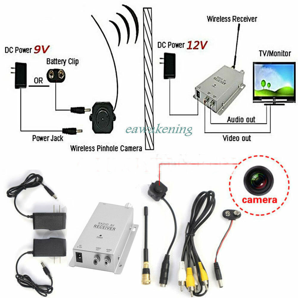 Diy Wifi Home Security System