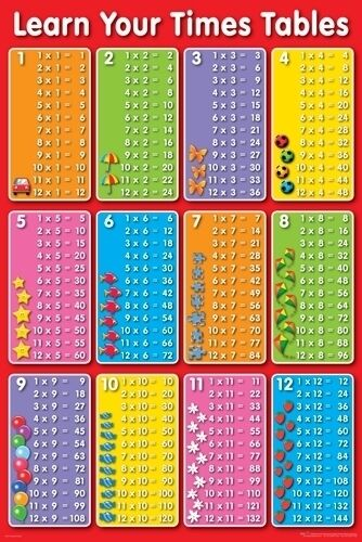 Tables 12 Division Multiplication And