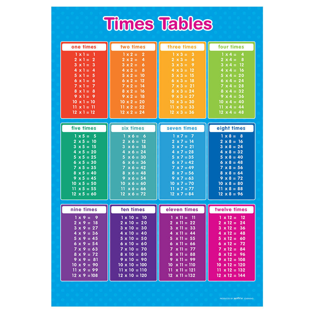 Multiplication chart up to 1000 printable multiplication chart up to 1000 geenschuldenfo Images