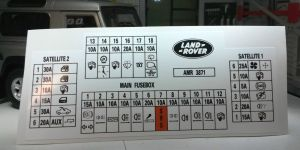 Land Rover Discovery 300Tdi Decal Label AMR3871 Fuse Box