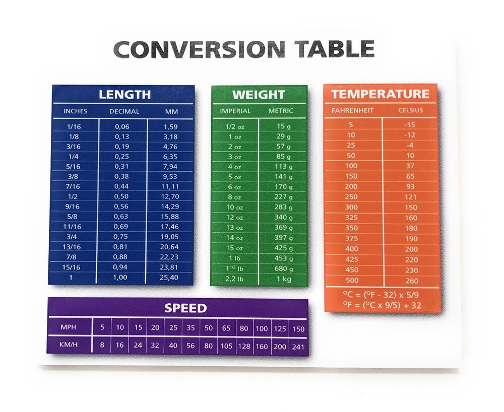 Conversion Table Length Weight Temp Amp Speed Conversion 4x5