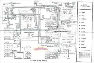 JAGUAR WIRING DIAGRAM ELECTRICAL XKE E TYPE 42 S2 19691971 | eBay