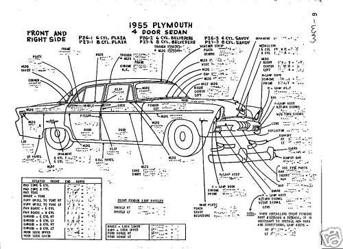 1955 Plymouth NOS Body Panel Exterior Part Number Guide