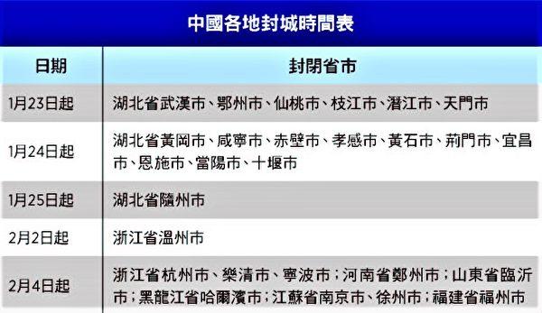 病毒攻入北京大院 红二代先用美特效药