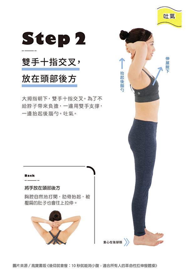 cum să pierdeți abdomenul inferior în greutate