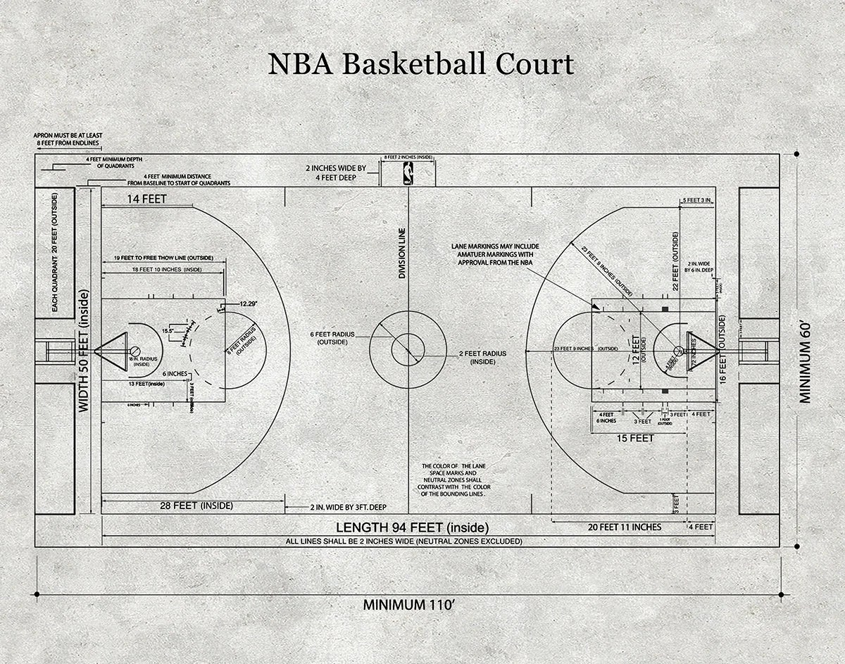 Official Nba Basketball Court Poster Print Game Room