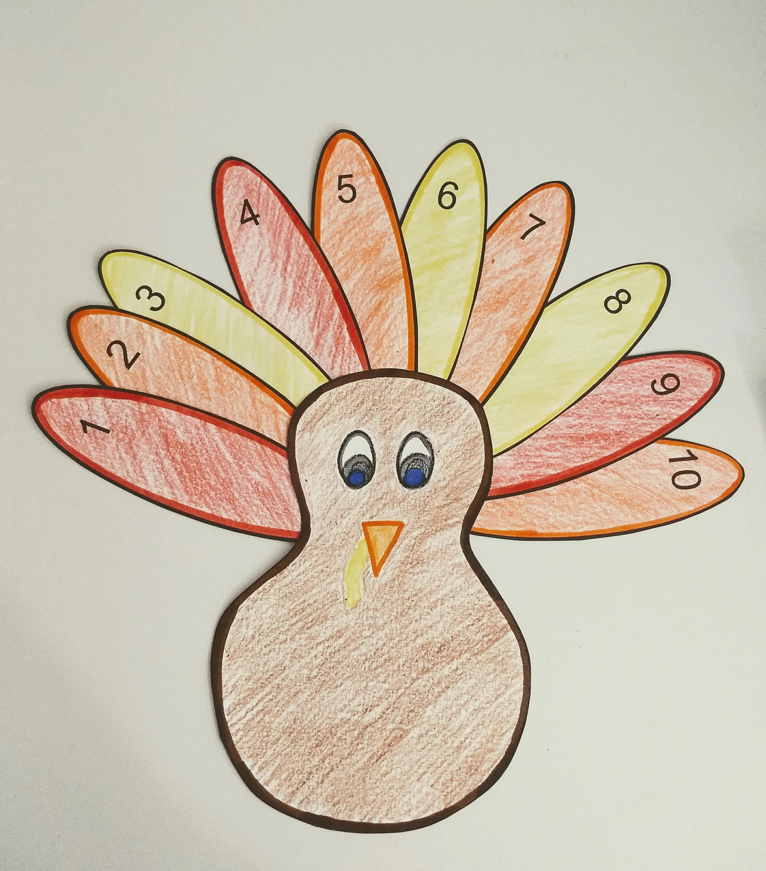 Sequencing Number Turkey