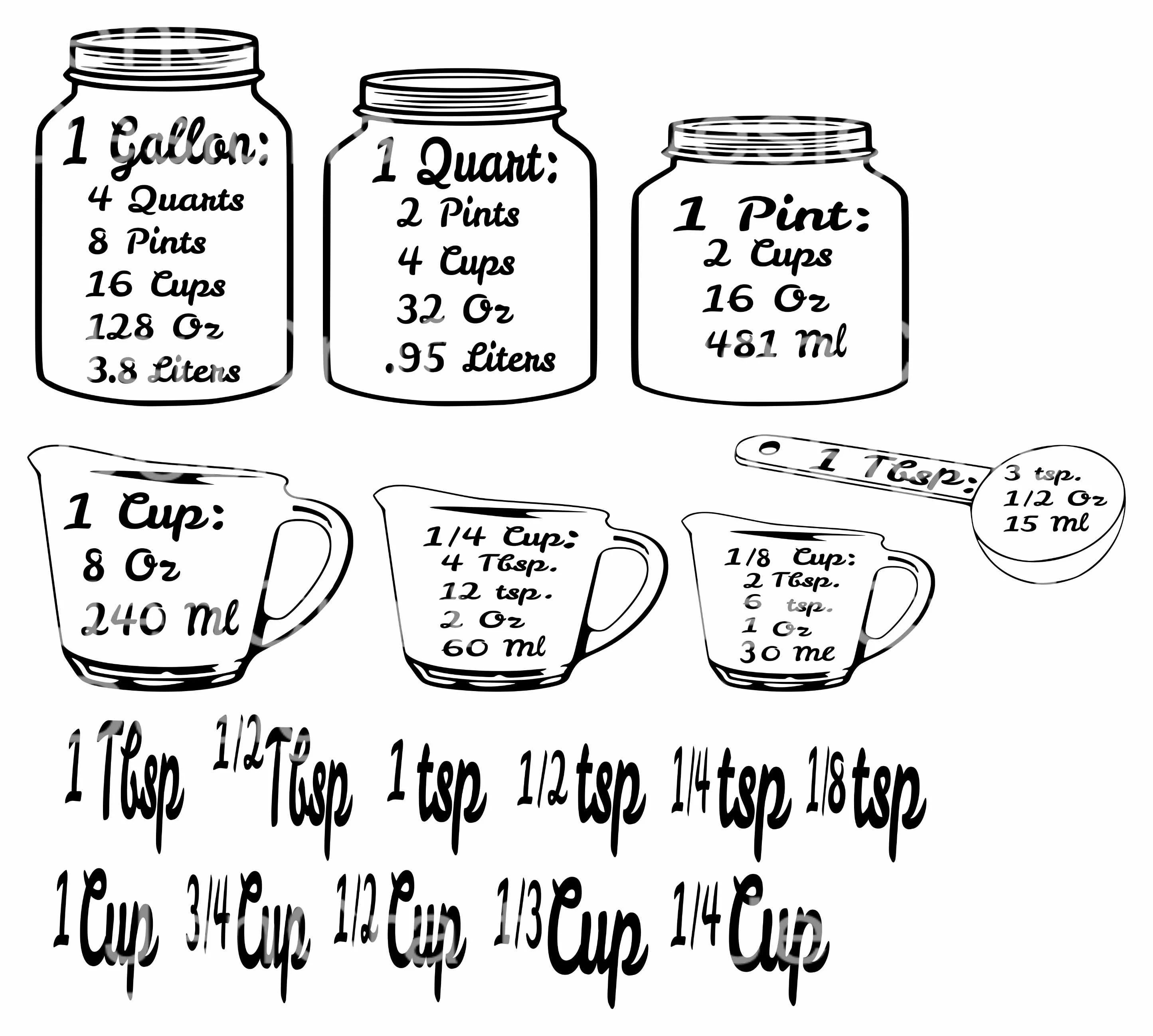 Kitchen Svg Conversion Chart Svg Kitchen Measuring Cheat