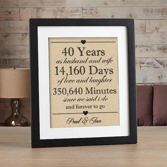 Rubinhochzeit Geschenke Ubersicht Geschenke Zum 40 Hochzeitstag
