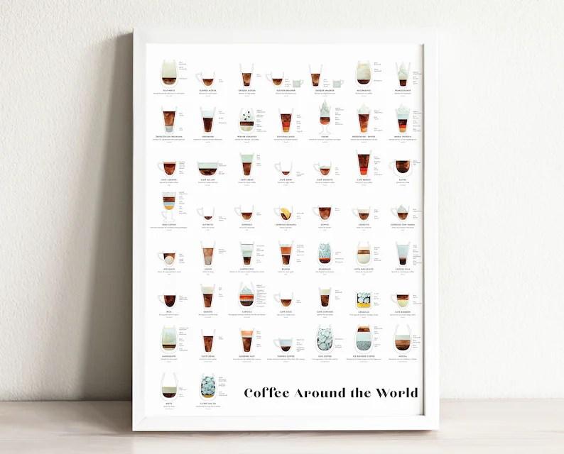 Coffee Art Print  coffee gift kitchen wall art kitchen image 0