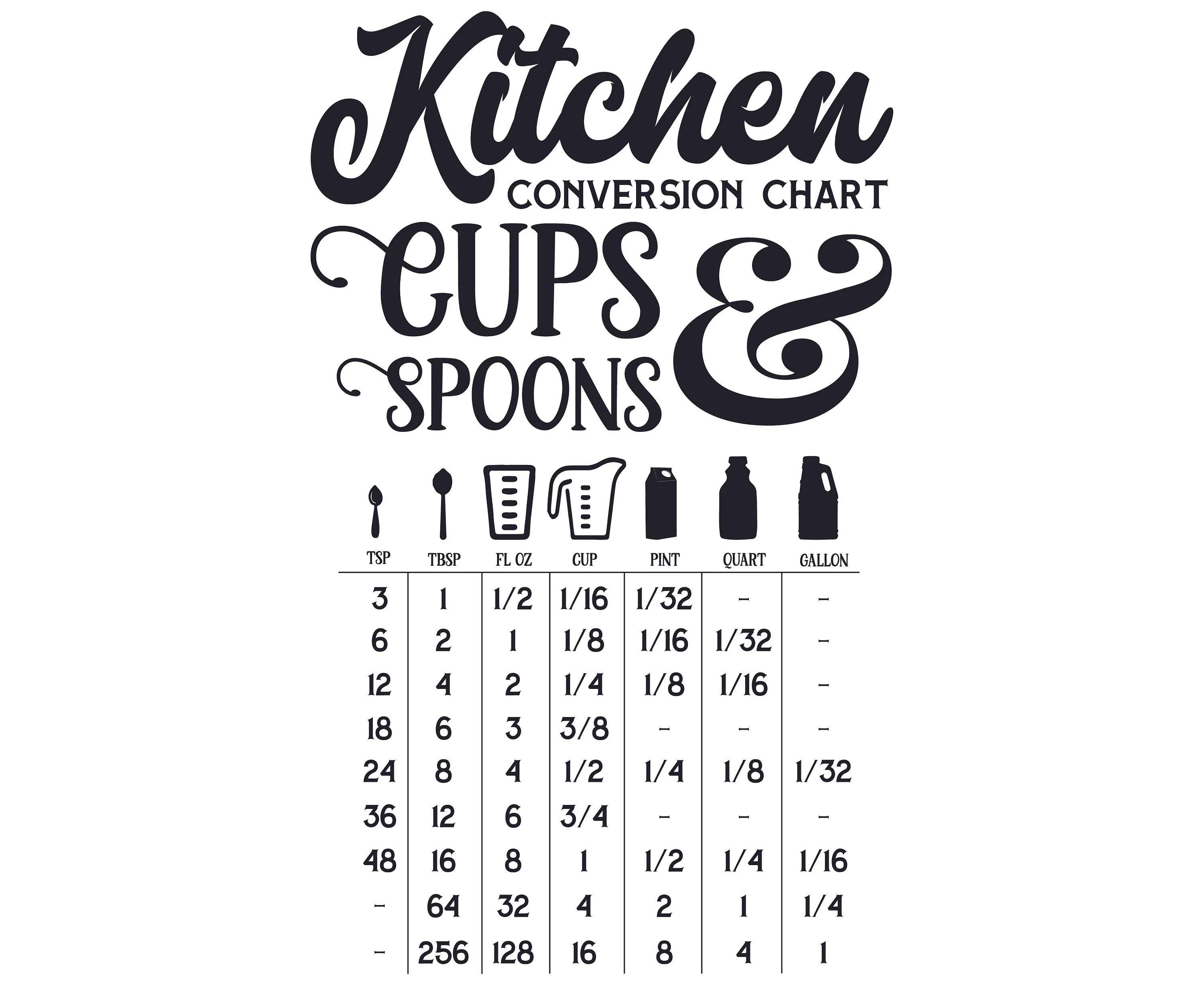 Kitchen Conversion Chart Cups And Spoons Cooking Decor