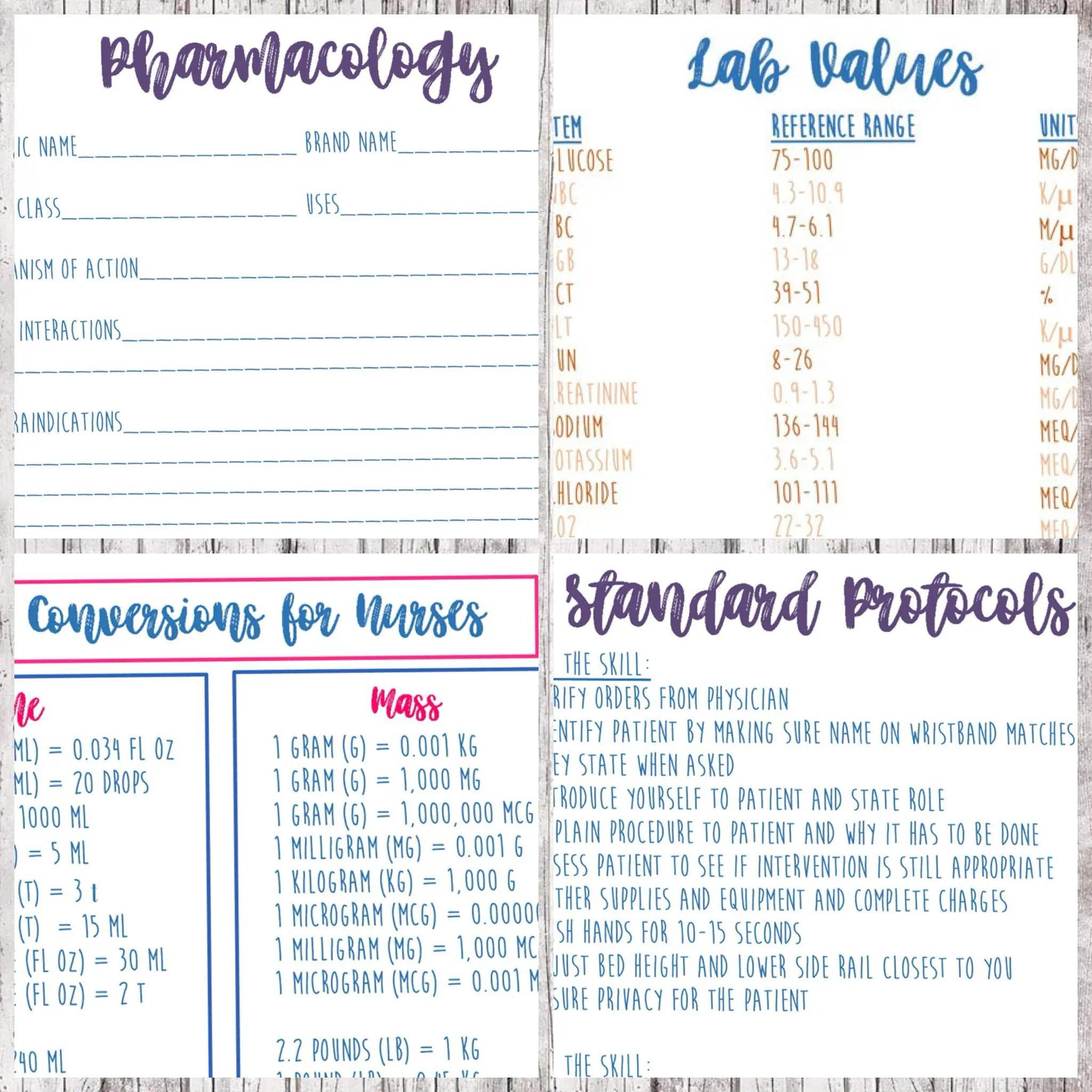 Bundle Nursing School Notes Pharmacology Drug List