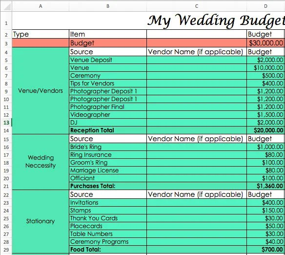 Wedding Budget Template Zero Based Budget Excel Download