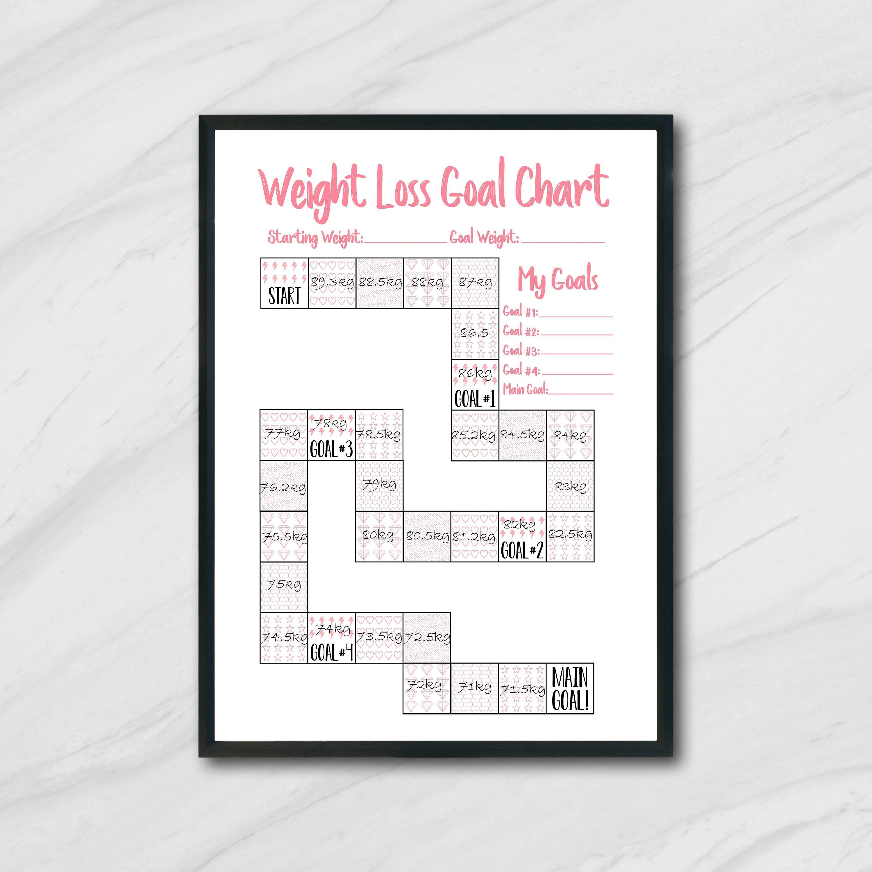 Printable Weight Loss Tracker Motivation Motivational