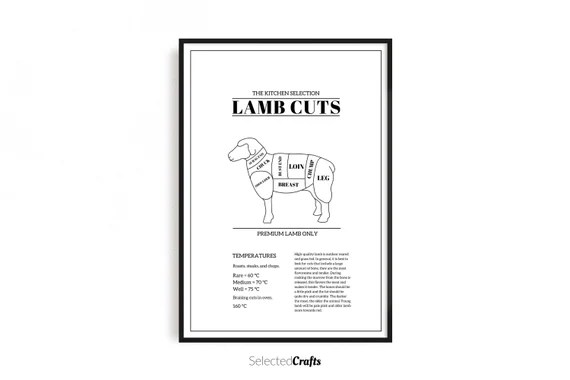 Lamb Cuts Art Print For Instant Digital Download   The Kitchen Printable for a Scandinavian Home Decor