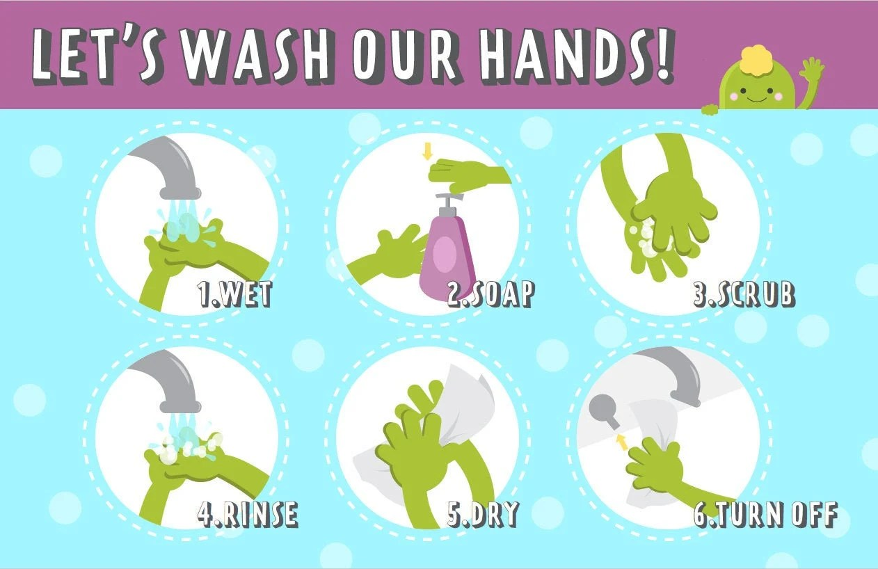 cute simple handwashing poster for classrooms and kids