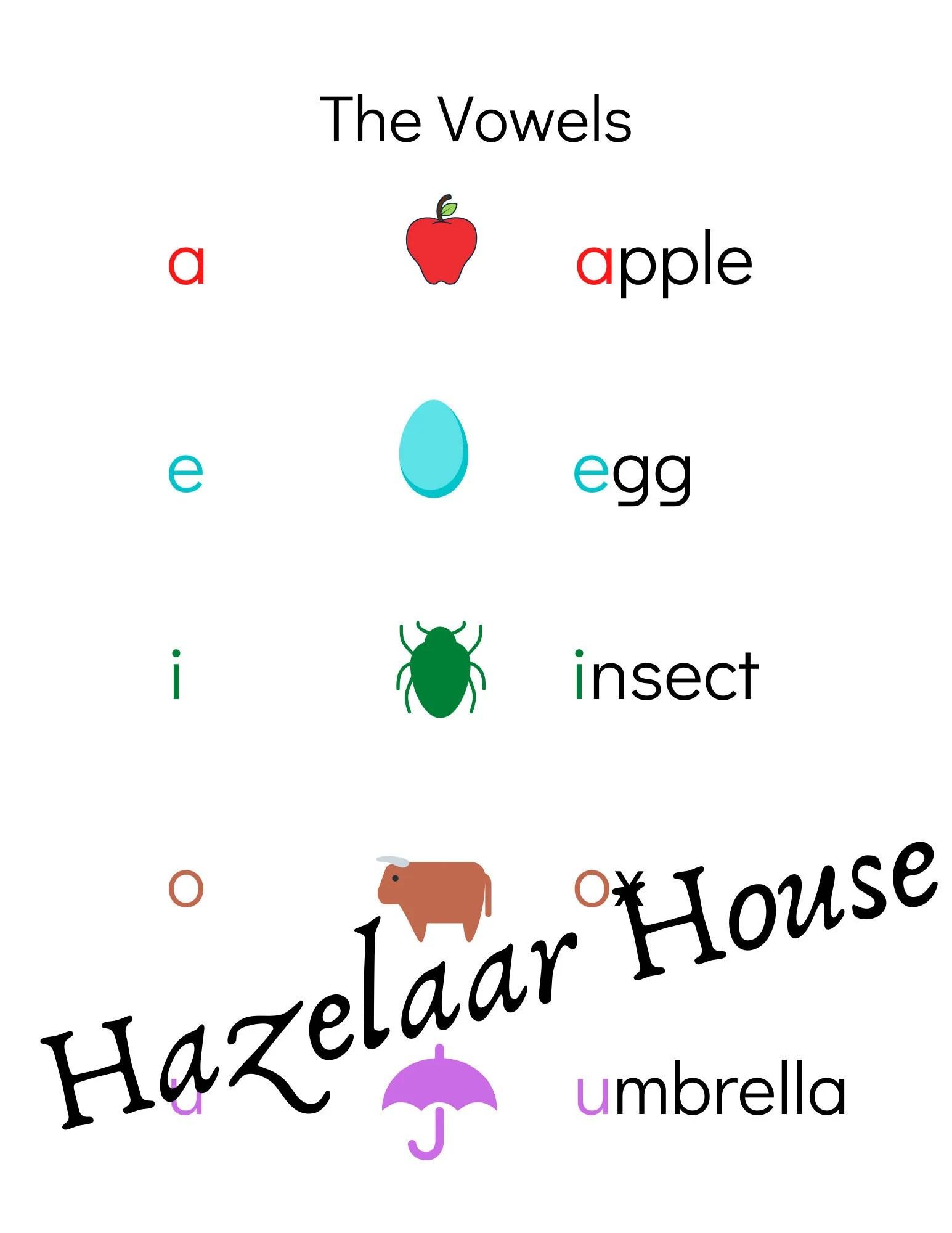 Vowel Sounds Phonics Homeschool Worksheets For Kids Ages