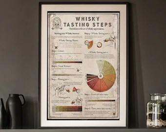 whiskey poster etsy